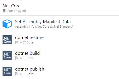 Net Core Task Position